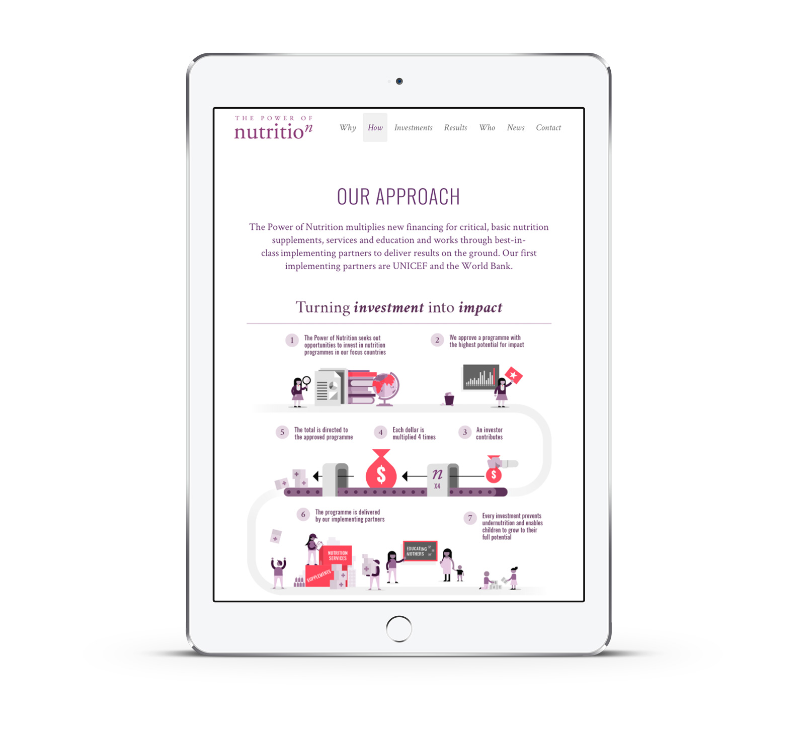 power-of-nutrition-ipad